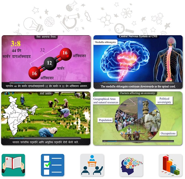 6th Standard - E-Learning for Maharashtra State Board